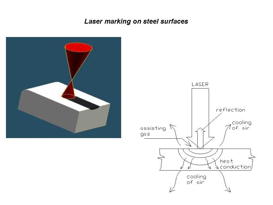 Laser marking on steel surfaces