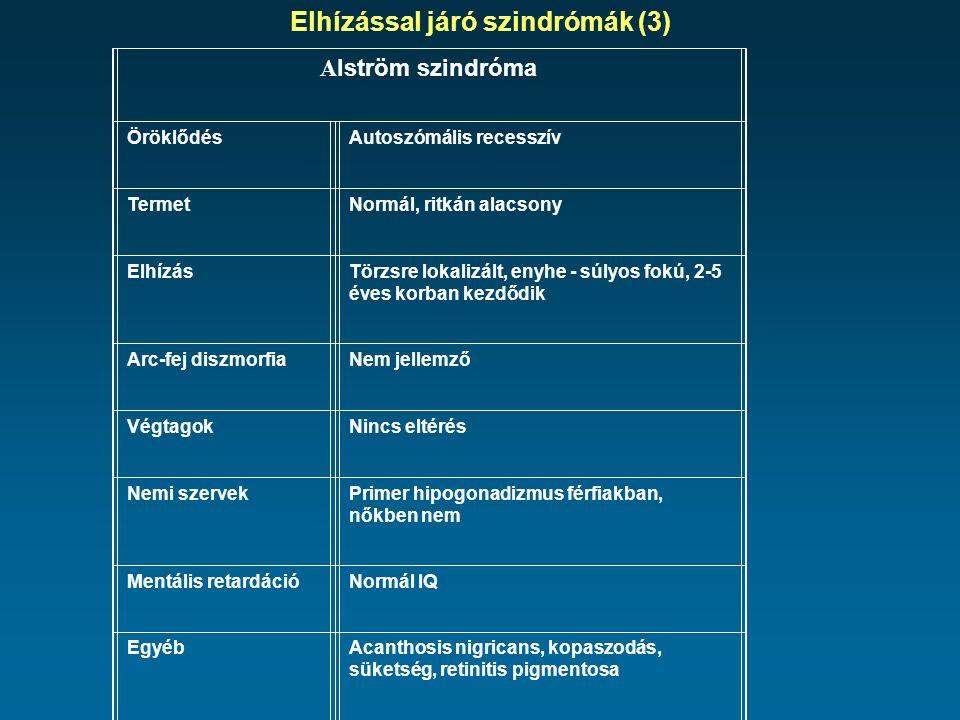 Elhízással járó szindrómák (3) A lström szindróma ÖröklődésAutoszómális recesszív TermetNormál, ritkán alacsony ElhízásTörzsre lokalizált, enyhe - súlyos fokú, 2-5 éves korban kezdődik Arc-fej diszmorfiaNem jellemző VégtagokNincs eltérés Nemi szervekPrimer hipogonadizmus férfiakban, nőkben nem Mentális retardációNormál IQ EgyébAcanthosis nigricans, kopaszodás, süketség, retinitis pigmentosa