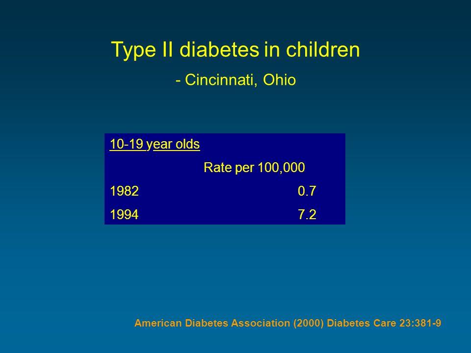 Type II diabetes in children - Cincinnati, Ohio 10-19 year olds Rate per 100,000 19820.7 19947.2 American Diabetes Association (2000) Diabetes Care 23:381-9