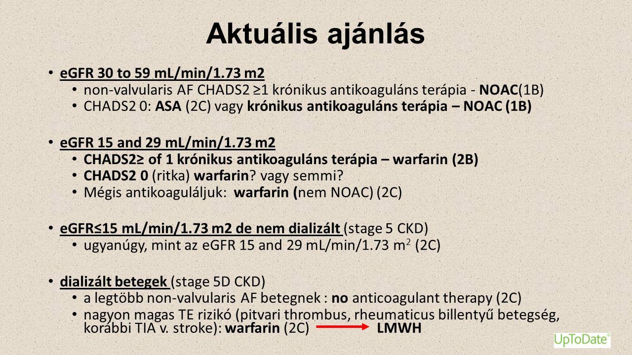 Aktuális ajánlás eGFR 30 to 59 mL/min/1.73 m2 non-valvularis AF CHADS2 ≥1 krónikus antikoaguláns terápia - NOAC(1B) CHADS2 0: ASA (2C) vagy krónikus antikoaguláns terápia – NOAC (1B) eGFR 15 and 29 mL/min/1.73 m2 CHADS2≥ of 1 krónikus antikoaguláns terápia – warfarin (2B) CHADS2 0 (ritka) warfarin.