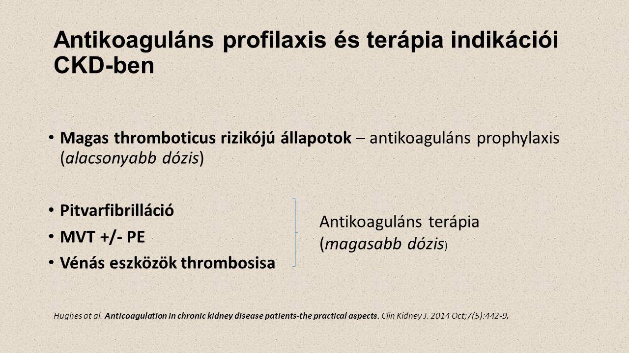 Antikoaguláns profilaxis és terápia indikációi CKD-ben Magas thromboticus rizikójú állapotok – antikoaguláns prophylaxis (alacsonyabb dózis) Pitvarfibrilláció MVT +/- PE Vénás eszközök thrombosisa Antikoaguláns terápia (magasabb dózis ) Hughes at al.