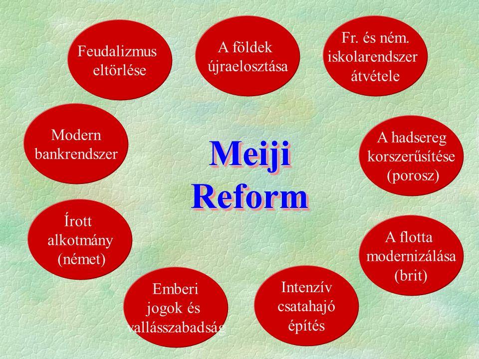 Meiji Reform Feudalizmus eltörlése A földek újraelosztása Emberi jogok és vallásszabadság A flotta modernizálása (brit) Fr. és ném. iskolarendszer átv