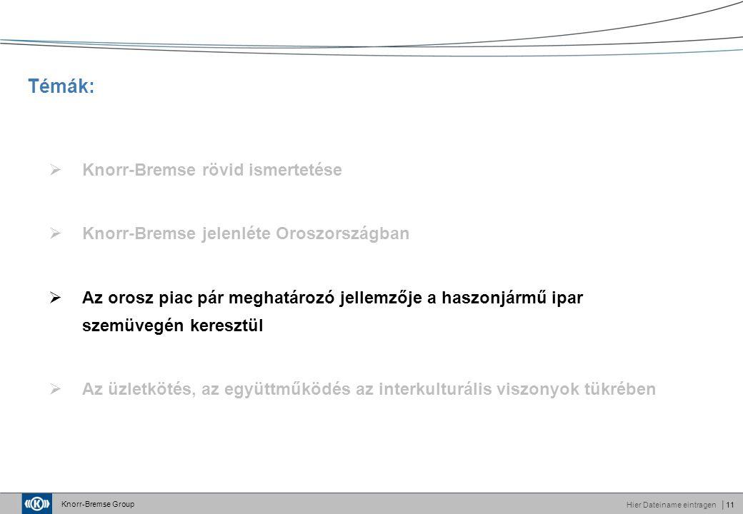 Knorr-Bremse Group Hier Dateiname eintragen│11 Témák:  Knorr-Bremse rövid ismertetése  Knorr-Bremse jelenléte Oroszországban  Az orosz piac pár meghatározó jellemzője a haszonjármű ipar szemüvegén keresztül  Az üzletkötés, az együttműködés az interkulturális viszonyok tükrében
