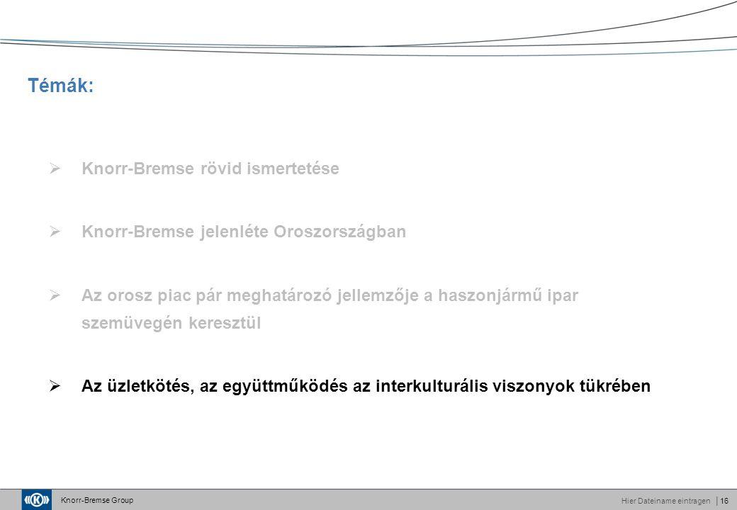 Knorr-Bremse Group Hier Dateiname eintragen│16 Témák:  Knorr-Bremse rövid ismertetése  Knorr-Bremse jelenléte Oroszországban  Az orosz piac pár meghatározó jellemzője a haszonjármű ipar szemüvegén keresztül  Az üzletkötés, az együttműködés az interkulturális viszonyok tükrében