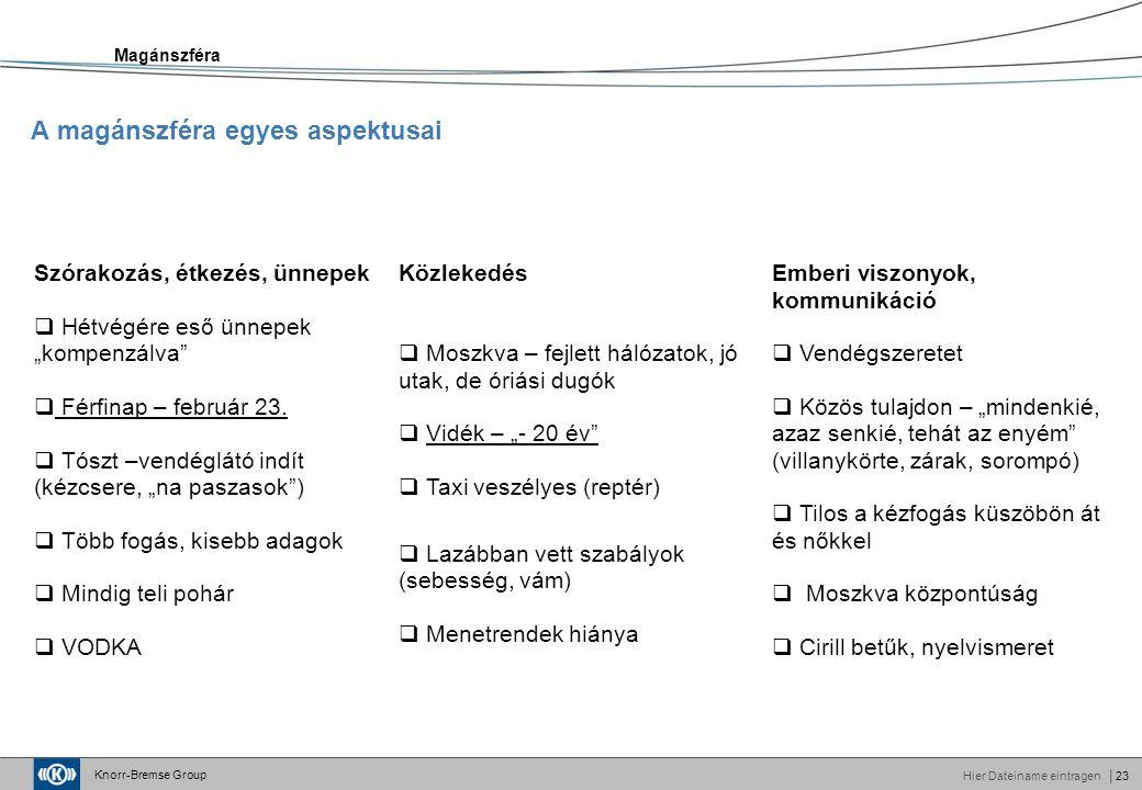 """Knorr-Bremse Group Hier Dateiname eintragen│23 Emberi viszonyok, kommunikáció  Vendégszeretet  Közös tulajdon – """"mindenkié, azaz senkié, tehát az enyém (villanykörte, zárak, sorompó)  Tilos a kézfogás küszöbön át és nőkkel  Moszkva központúság  Cirill betűk, nyelvismeret Közlekedés  Moszkva – fejlett hálózatok, jó utak, de óriási dugók  Vidék – """"- 20 év Vidék – """"- 20 év  Taxi veszélyes (reptér)  Lazábban vett szabályok (sebesség, vám)  Menetrendek hiánya Szórakozás, étkezés, ünnepek  Hétvégére eső ünnepek """"kompenzálva  Férfinap – február 23."""