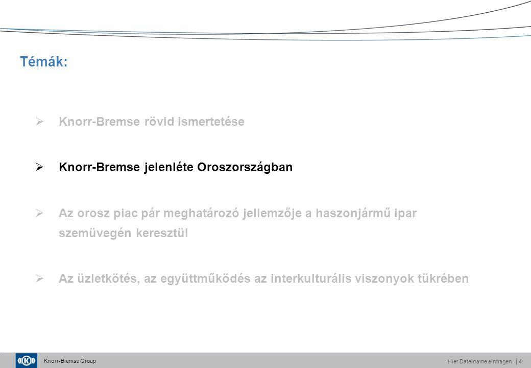 Knorr-Bremse Group Hier Dateiname eintragen│4 Témák:  Knorr-Bremse rövid ismertetése  Knorr-Bremse jelenléte Oroszországban  Az orosz piac pár meghatározó jellemzője a haszonjármű ipar szemüvegén keresztül  Az üzletkötés, az együttműködés az interkulturális viszonyok tükrében
