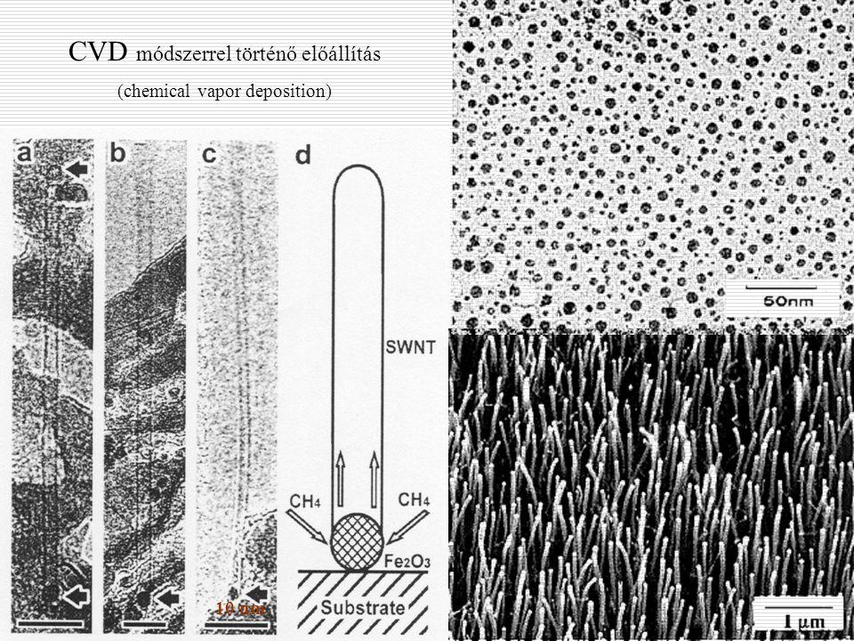 10 nm CVD módszerrel történő előállítás (chemical vapor deposition)