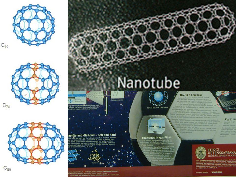 S.Iijima, Nature 354, 56 (1991) MWCNT sokfalú (koncentrikus) szén nanocsövek felfedezése (TEM) Iijima előadása a Royal Institute-ban (London) http://www.vega.org.uk/video/programme/71