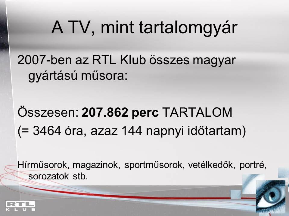 A TV, mint tartalomgyár 2007-ben az RTL Klub összes magyar gyártású műsora: Összesen: 207.862 perc TARTALOM (= 3464 óra, azaz 144 napnyi időtartam) Hí
