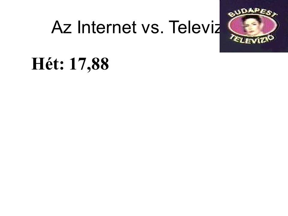 Az Internet vs. Televizió Hét: 17,88