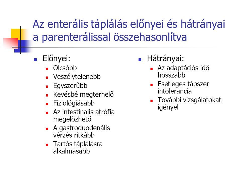 Az enterális táplálás előnyei és hátrányai a parenterálissal összehasonlítva Előnyei: Olcsóbb Veszélytelenebb Egyszerűbb Kevésbé megterhelő Fiziológiásabb Az intestinalis atrófia megelőzhető A gastroduodenális vérzés ritkább Tartós táplálásra alkalmasabb Hátrányai: Az adaptációs idő hosszabb Esetleges tápszer intolerancia További vizsgálatokat igényel