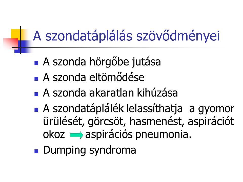 A szondatáplálás szövődményei A szonda hörgőbe jutása A szonda eltömődése A szonda akaratlan kihúzása A szondatáplálék lelassíthatja a gyomor ürülését, görcsöt, hasmenést, aspirációt okoz aspirációs pneumonia.