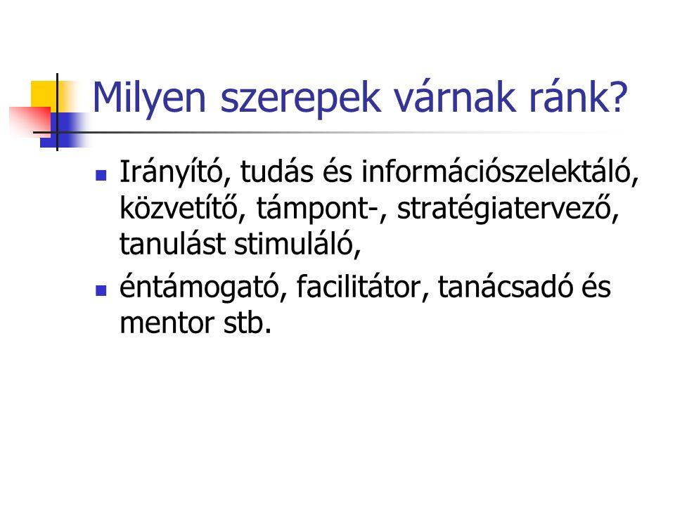 Milyen szerepek várnak ránk? Irányító, tudás és információszelektáló, közvetítő, támpont-, stratégiatervező, tanulást stimuláló, éntámogató, facilitát