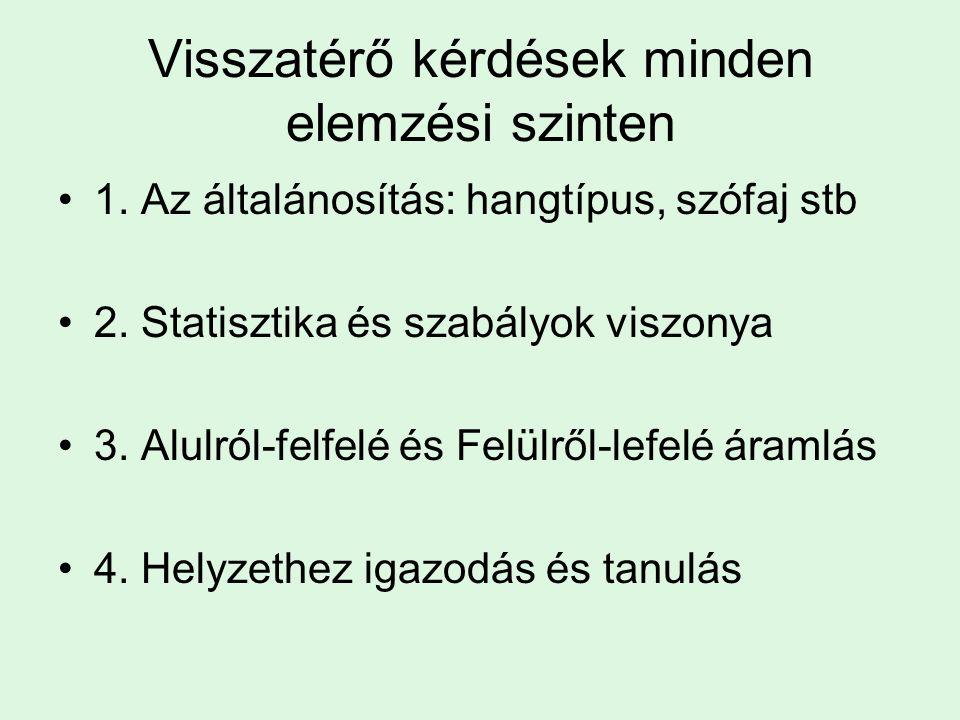 Kognitív Tudományi Központ Budapesti Műszaki és Gazdaságtudományi Egyetem A megértés szakaszai