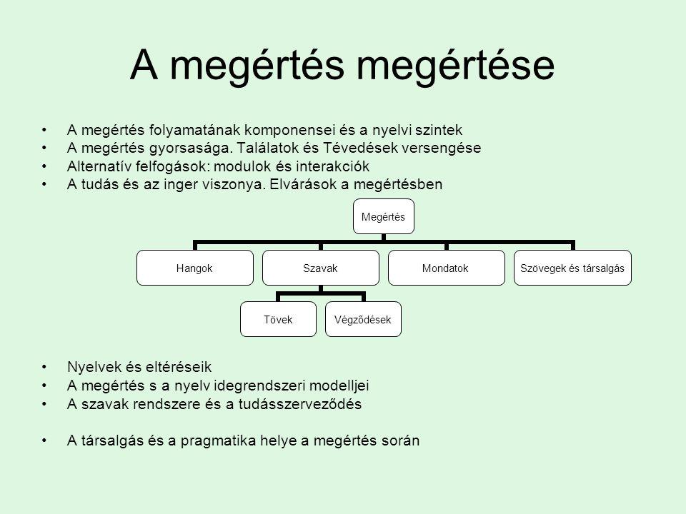 A megértés folyamata Pléh Csaba pleh@cogsci.bme.hu Látás, nyelv emlékezet BSc kurzus, 2009. Március 31