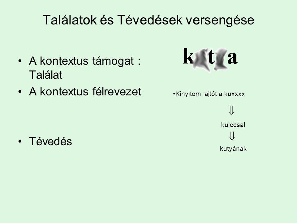 Kognitív Tudományi Központ Budapesti Műszaki és Gazdaságtudományi Egyetem Az agy és a nyelvfeldolgozás (Levelt)
