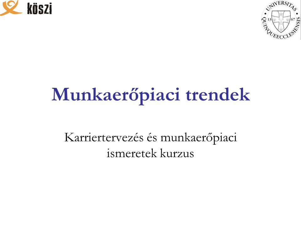 Munkaerőpiaci trendek Karriertervezés és munkaerőpiaci ismeretek kurzus