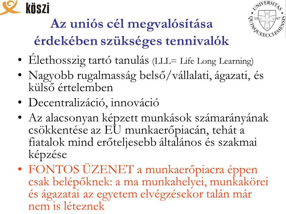 Az uniós cél megvalósítása érdekében szükséges tennivalók Élethosszig tartó tanulás (LLL= Life Long Learning) Nagyobb rugalmasság belső/vállalati, ágazati, és külső értelemben Decentralizáció, innováció Az alacsonyan képzett munkások számarányának csökkentése az EU munkaerőpiacán, tehát a fiatalok mind erőteljesebb általános és szakmai képzése FONTOS ÜZENET a munkaerőpiacra éppen csak belépőknek: a ma munkahelyei, munkakörei és ágazatai az egyetem elvégzésekor talán már nem is léteznek