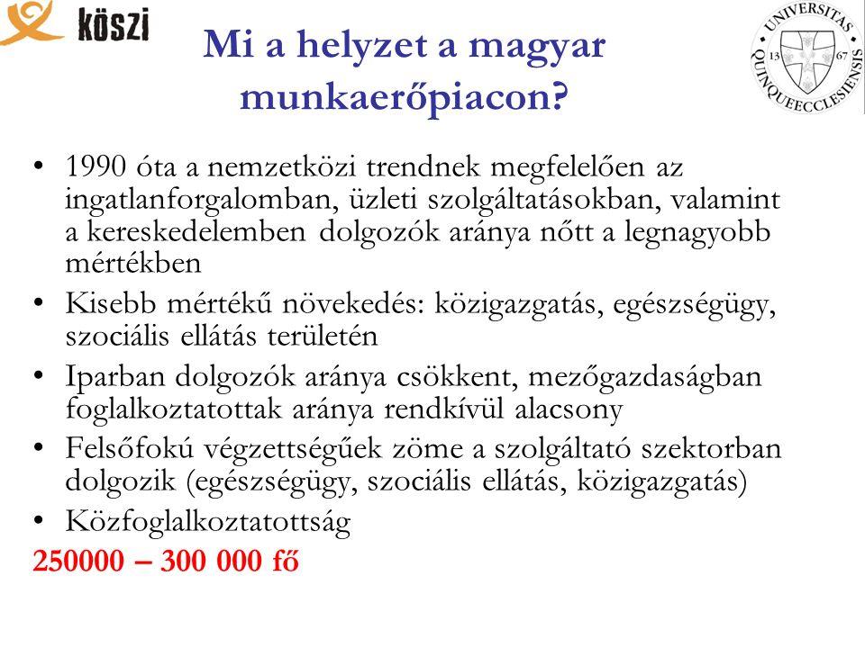 Mi a helyzet a magyar munkaerőpiacon.