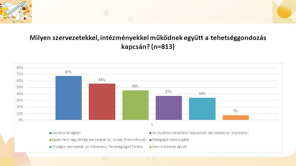 Milyen szervezetekkel, intézményekkel működnek együtt a tehetséggondozás kapcsán? (n=813)