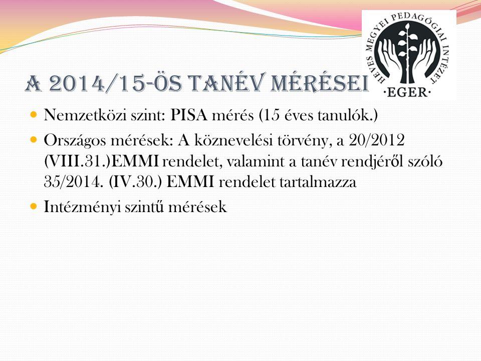 A 2014/15-ös tanév mérései Nemzetközi szint: PISA mérés (15 éves tanulók.) Országos mérések: A köznevelési törvény, a 20/2012 (VIII.31.)EMMI rendelet, valamint a tanév rendjér ő l szóló 35/2014.