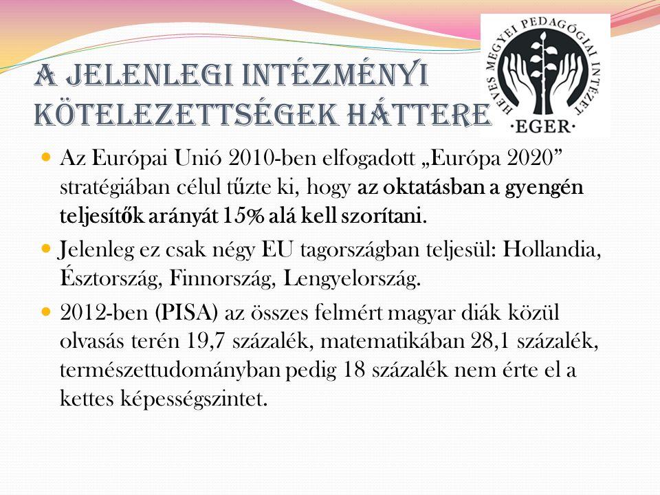 """A jelenlegi intézményi kötelezettségek háttere Az Európai Unió 2010-ben elfogadott """"Európa 2020 stratégiában célul t ű zte ki, hogy az oktatásban a gyengén teljesít ő k arányát 15% alá kell szorítani."""