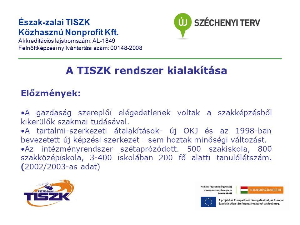 Észak-zalai TISZK Kiemelkedően Közhasznú Nonprofit Kft.
