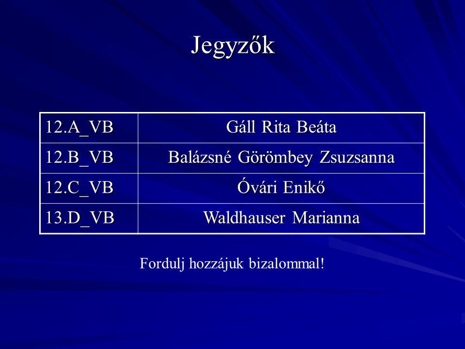 Jegyzők 12.A_VB Gáll Rita Beáta 12.B_VB Balázsné Görömbey Zsuzsanna 12.C_VB Óvári Enikő 13.D_VB Waldhauser Marianna Fordulj hozzájuk bizalommal!