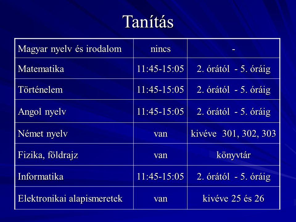 Tanítás Magyar nyelv és irodalom nincs- Matematika11:45-15:05 2.
