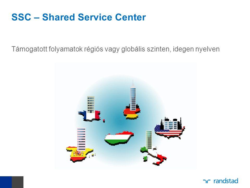Támogatott folyamatok régiós vagy globális szinten, idegen nyelven SSC – Shared Service Center