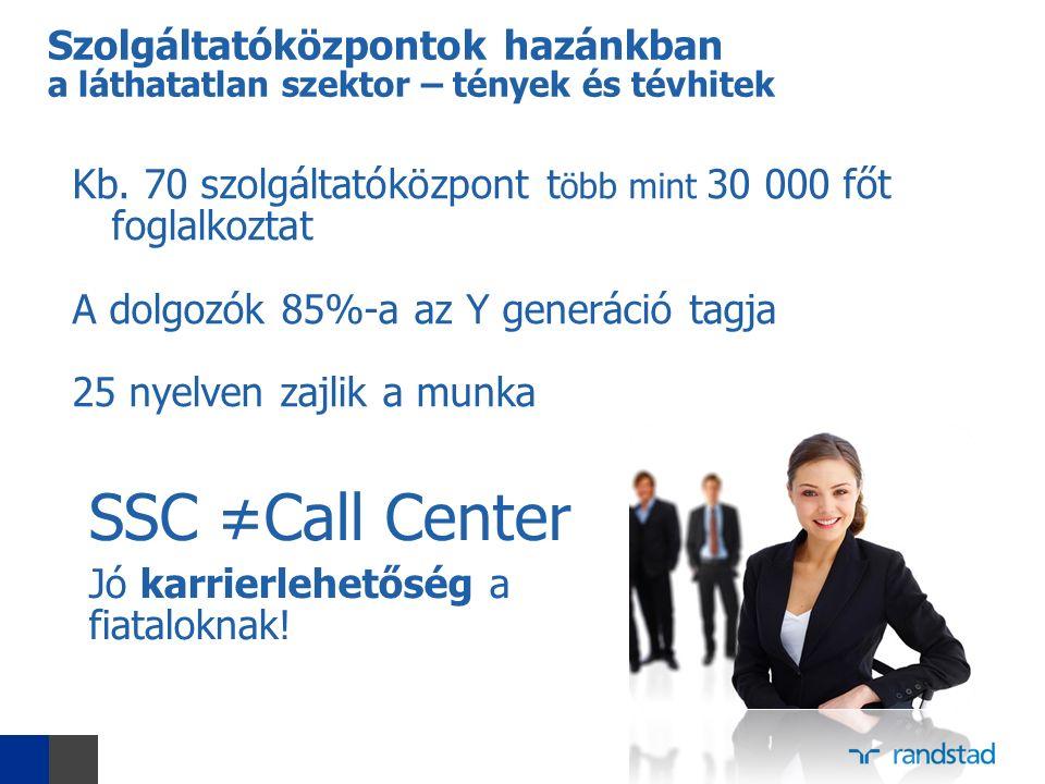 Szolgáltatóközpontok hazánkban a láthatatlan szektor – tények és tévhitek Kb. 70 szolgáltatóközpont t öbb mint 30 000 főt foglalkoztat A dolgozók 85%-