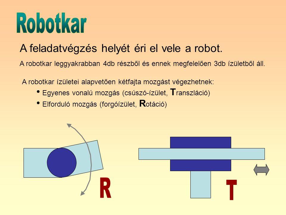 A feladatvégzés helyét éri el vele a robot. A robotkar leggyakrabban 4db részből és ennek megfelelően 3db ízületből áll. A robotkar ízületei alapvetőe