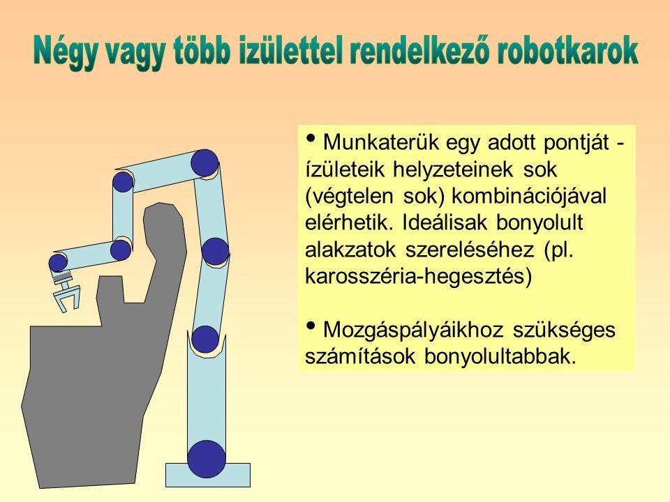 Biztosítja - a robotkar által elért helyen - a tetszőleges térbeli irányból történő feladatvégzést.