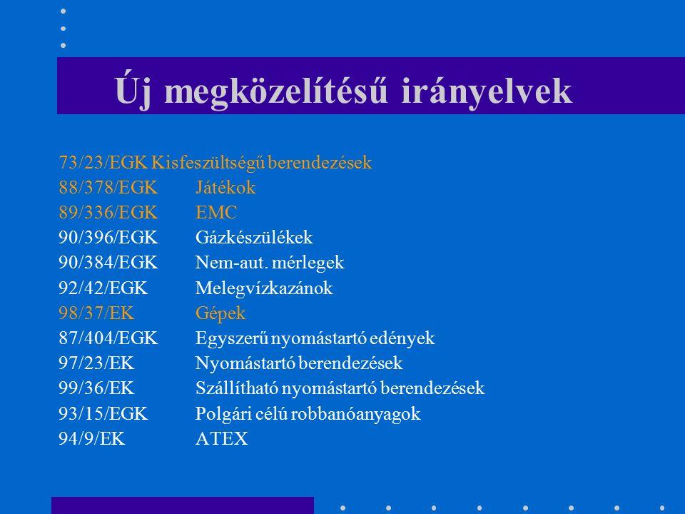 Új megközelítésű irányelvek 73/23/EGK Kisfeszültségű berendezések 88/378/EGK Játékok 89/336/EGK EMC 90/396/EGKGázkészülékek 90/384/EGKNem-aut.