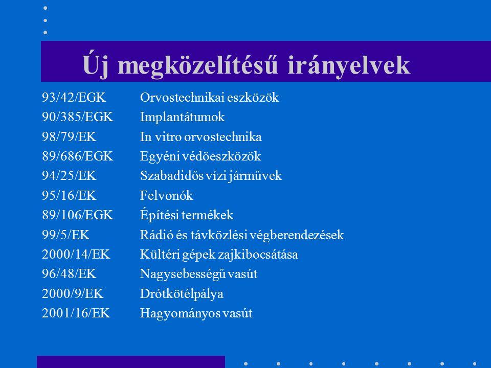 Új megközelítésű irányelvek 93/42/EGKOrvostechnikai eszközök 90/385/EGKImplantátumok 98/79/EKIn vitro orvostechnika 89/686/EGK Egyéni védöeszközök 94/25/EK Szabadidős vízi járművek 95/16/EKFelvonók 89/106/EGK Építési termékek 99/5/EKRádió és távközlési végberendezések 2000/14/EK Kültéri gépek zajkibocsátása 96/48/EKNagysebességű vasút 2000/9/EKDrótkötélpálya 2001/16/EKHagyományos vasút