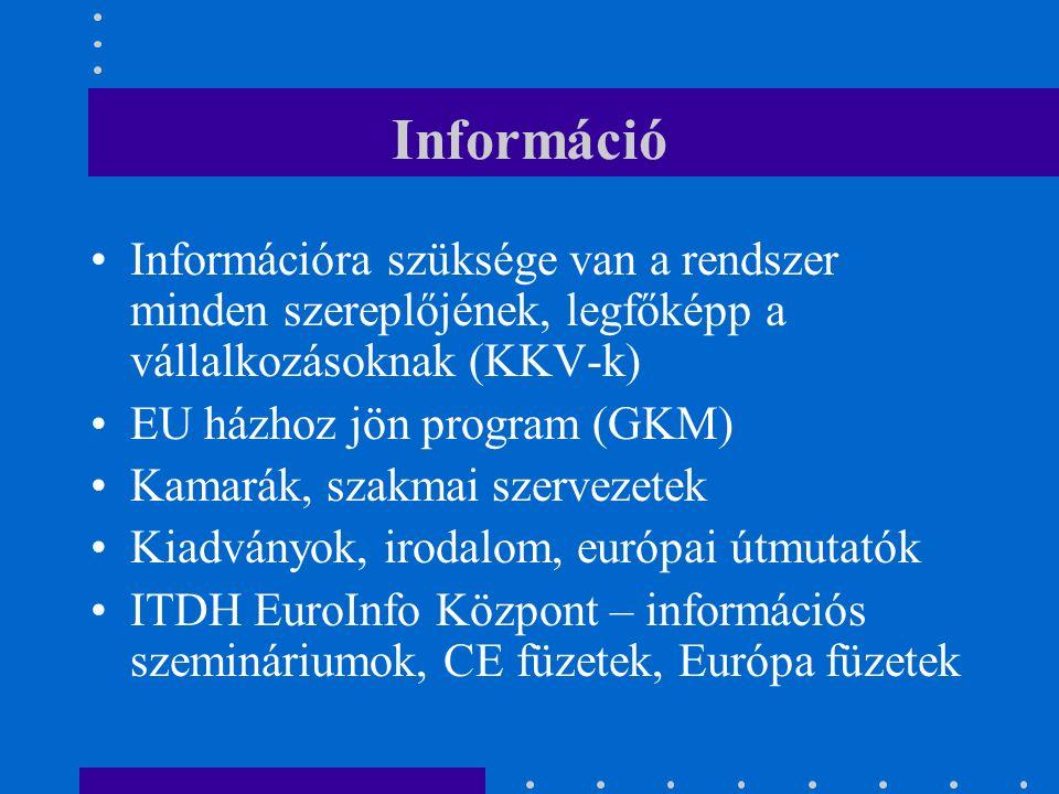 Információ Információra szüksége van a rendszer minden szereplőjének, legfőképp a vállalkozásoknak (KKV-k) EU házhoz jön program (GKM) Kamarák, szakmai szervezetek Kiadványok, irodalom, európai útmutatók ITDH EuroInfo Központ – információs szemináriumok, CE füzetek, Európa füzetek