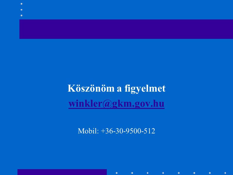 Köszönöm a figyelmet winkler@gkm.gov.hu Mobil: +36-30-9500-512