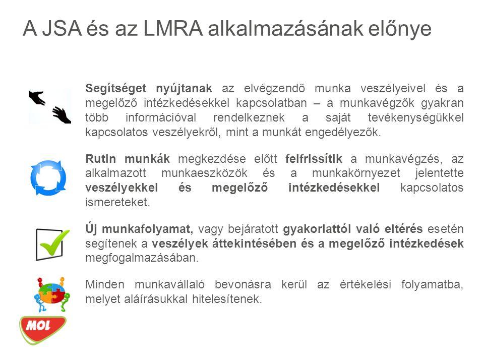 A JSA és az LMRA alkalmazásának előnye Segítséget nyújtanak az elvégzendő munka veszélyeivel és a megelőző intézkedésekkel kapcsolatban – a munkavégzők gyakran több információval rendelkeznek a saját tevékenységükkel kapcsolatos veszélyekről, mint a munkát engedélyezők.
