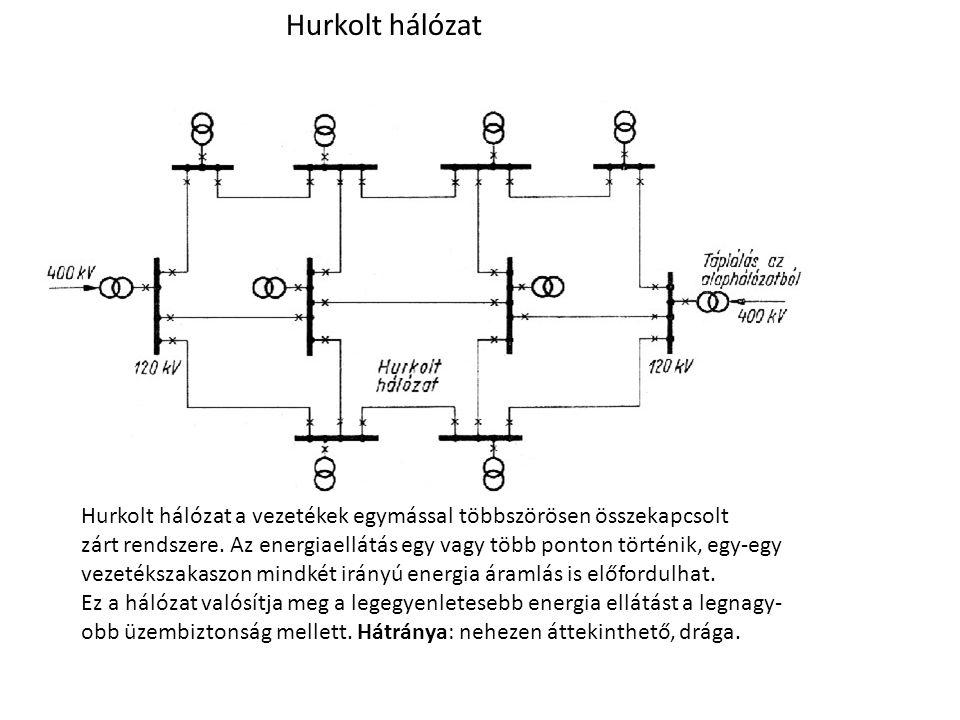 Hurkolt hálózat Hurkolt hálózat a vezetékek egymással többszörösen összekapcsolt zárt rendszere. Az energiaellátás egy vagy több ponton történik, egy-