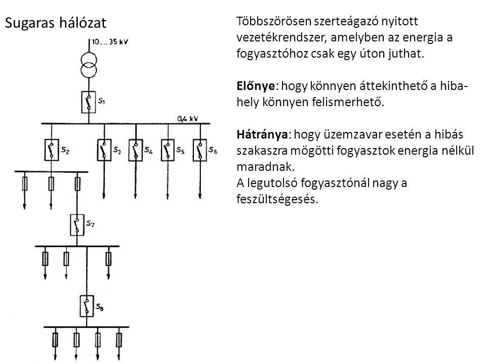 Gyűrűs hálózat Olyan hurkolt hálózat, amelynek egy táppontja van, ebből indulnak ki és ide térnek vissza a vezetékek (körvezetékek).
