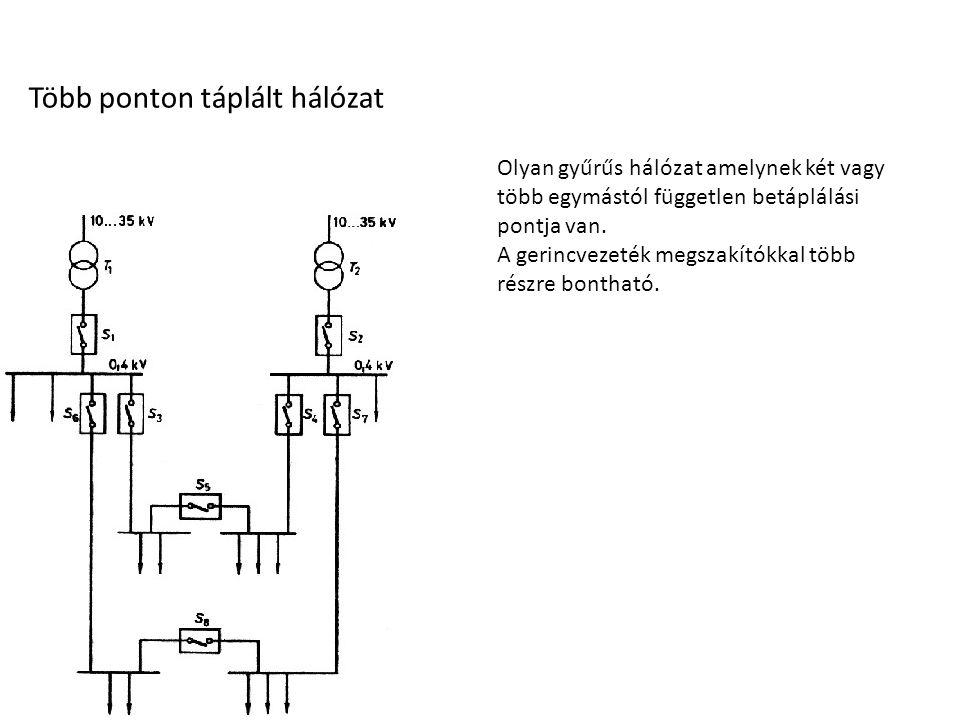 Körvezeték Olyan zárt vezetékhálózat, amely a táppontból kiindulva az összes fogyasztó érintése után visz- szatér a táppontba.