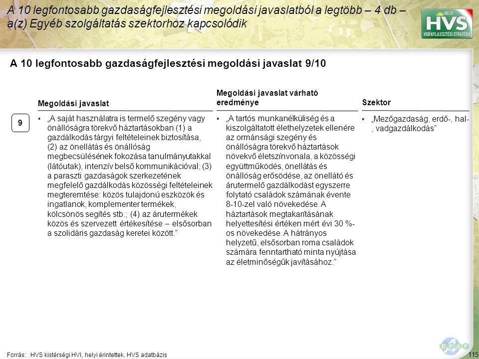 """115 A 10 legfontosabb gazdaságfejlesztési megoldási javaslat 9/10 Forrás:HVS kistérségi HVI, helyi érintettek, HVS adatbázis Szektor ▪""""Mezőgazdaság, erdő-, hal-, vadgazdálkodás A 10 legfontosabb gazdaságfejlesztési megoldási javaslatból a legtöbb – 4 db – a(z) Egyéb szolgáltatás szektorhoz kapcsolódik 9 ▪""""A saját használatra is termelő szegény vagy önállóságra törekvő háztartásokban (1) a gazdálkodás tárgyi feltételeinek biztosítása, (2) az önellátás és önállóság megbecsülésének fokozása tanulmányutakkal (látóutak), intenzív belső kommunikációval; (3) a paraszti gazdaságok szerkezetének megfelelő gazdálkodás közösségi feltételeinek megteremtése: közös tulajdonú eszközök és ingatlanok, komplementer termékek, kölcsönös segítés stb.; (4) az árutermékek közös és szervezett értékesítése – elsősorban a szolidáris gazdaság keretei között. Megoldási javaslat Megoldási javaslat várható eredménye ▪""""A tartós munkanélküliség és a kiszolgáltatott élethelyzetek ellenére az ormánsági szegény és önállóságra törekvő háztartások növekvő életszínvonala, a közösségi együttműködés, önellátás és önállóság erősödése, az önellátó és árutermelő gazdálkodást egyszerre folytató családok számának évente 8-10-zel való növekedése."""