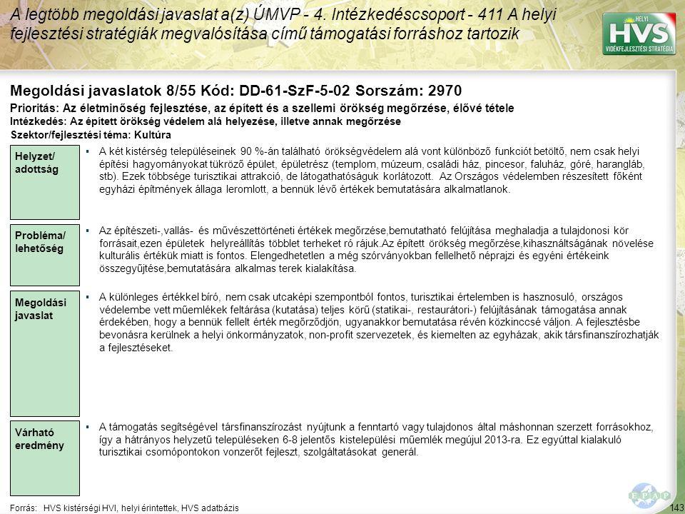 143 Forrás:HVS kistérségi HVI, helyi érintettek, HVS adatbázis Megoldási javaslatok 8/55 Kód: DD-61-SzF-5-02 Sorszám: 2970 A legtöbb megoldási javaslat a(z) ÚMVP - 4.