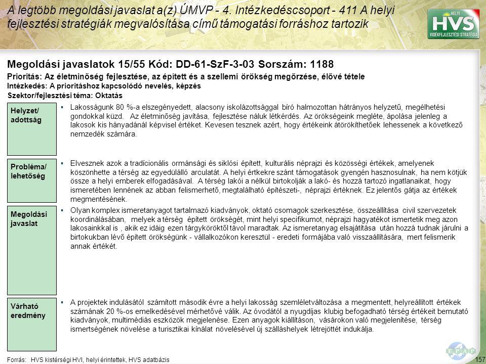 157 Forrás:HVS kistérségi HVI, helyi érintettek, HVS adatbázis Megoldási javaslatok 15/55 Kód: DD-61-SzF-3-03 Sorszám: 1188 A legtöbb megoldási javaslat a(z) ÚMVP - 4.