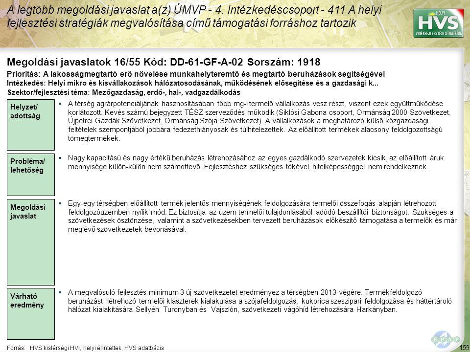 159 Forrás:HVS kistérségi HVI, helyi érintettek, HVS adatbázis Megoldási javaslatok 16/55 Kód: DD-61-GF-A-02 Sorszám: 1918 A legtöbb megoldási javaslat a(z) ÚMVP - 4.