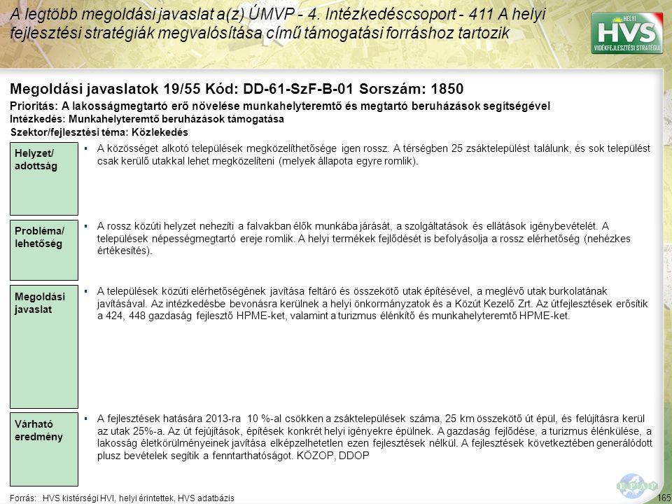 165 Forrás:HVS kistérségi HVI, helyi érintettek, HVS adatbázis Megoldási javaslatok 19/55 Kód: DD-61-SzF-B-01 Sorszám: 1850 A legtöbb megoldási javaslat a(z) ÚMVP - 4.