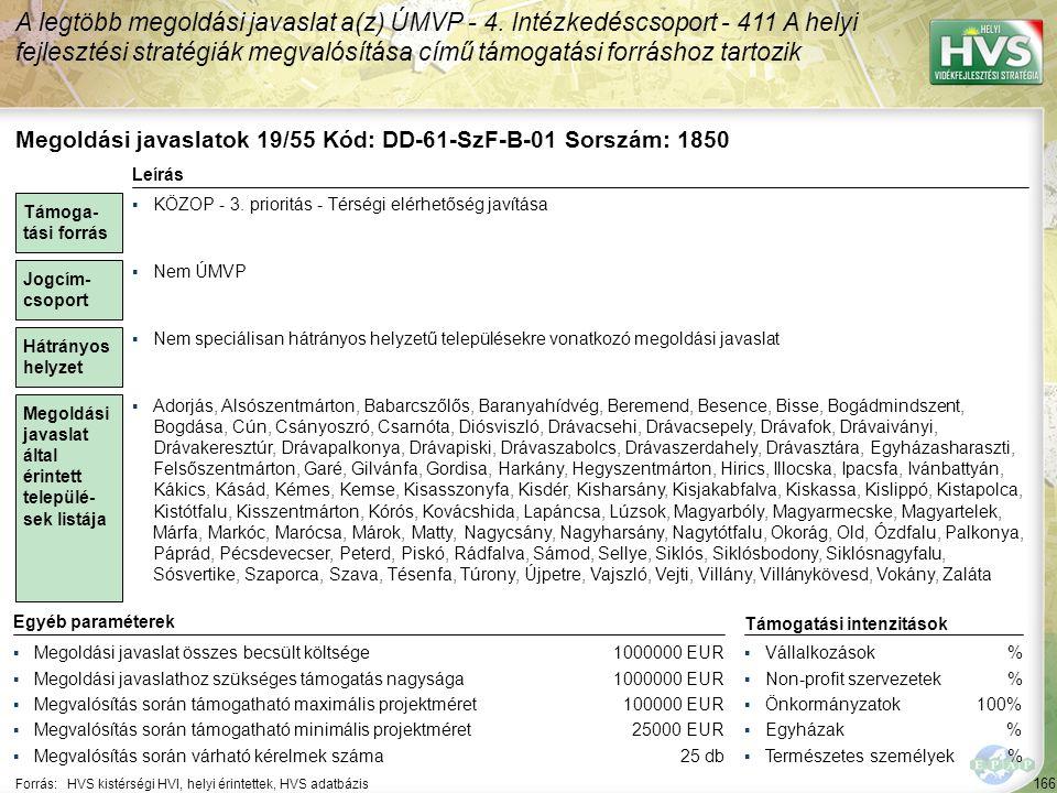 166 Forrás:HVS kistérségi HVI, helyi érintettek, HVS adatbázis A legtöbb megoldási javaslat a(z) ÚMVP - 4.