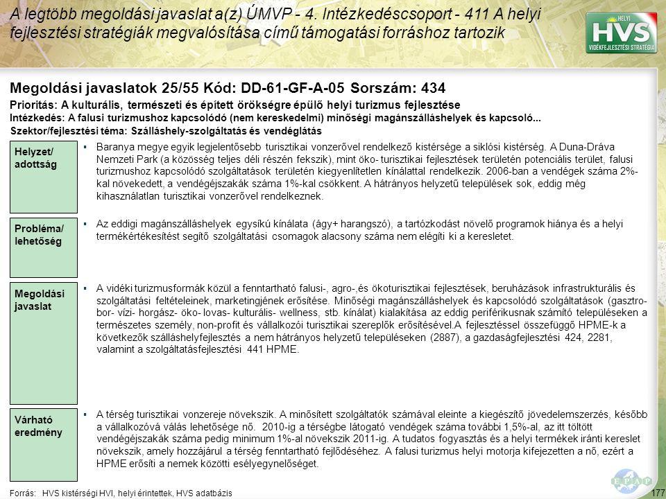 177 Forrás:HVS kistérségi HVI, helyi érintettek, HVS adatbázis Megoldási javaslatok 25/55 Kód: DD-61-GF-A-05 Sorszám: 434 A legtöbb megoldási javaslat