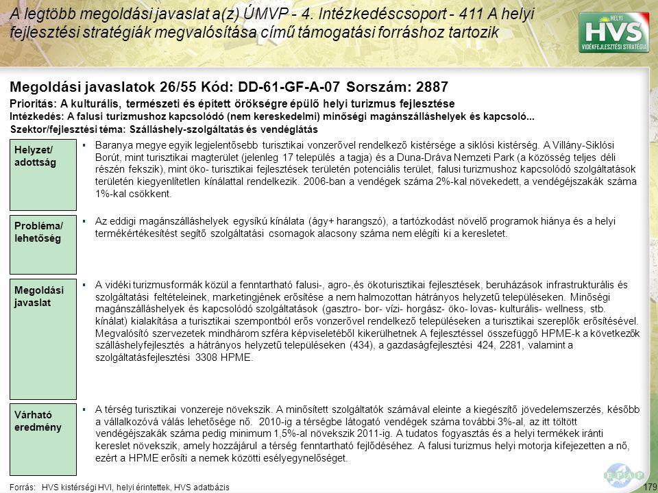 179 Forrás:HVS kistérségi HVI, helyi érintettek, HVS adatbázis Megoldási javaslatok 26/55 Kód: DD-61-GF-A-07 Sorszám: 2887 A legtöbb megoldási javasla