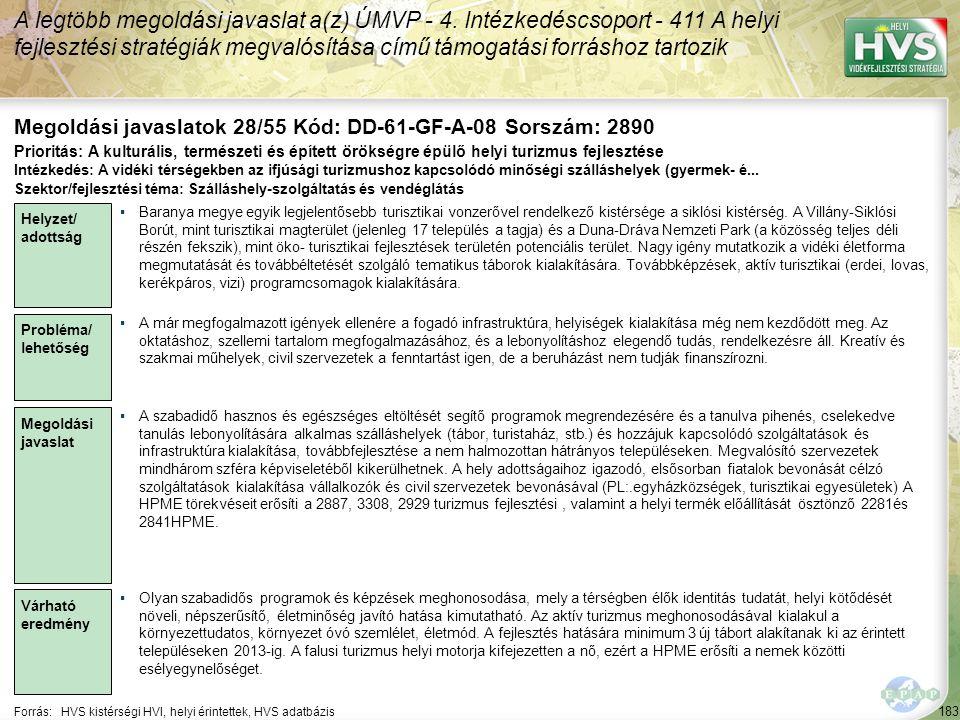 183 Forrás:HVS kistérségi HVI, helyi érintettek, HVS adatbázis Megoldási javaslatok 28/55 Kód: DD-61-GF-A-08 Sorszám: 2890 A legtöbb megoldási javasla